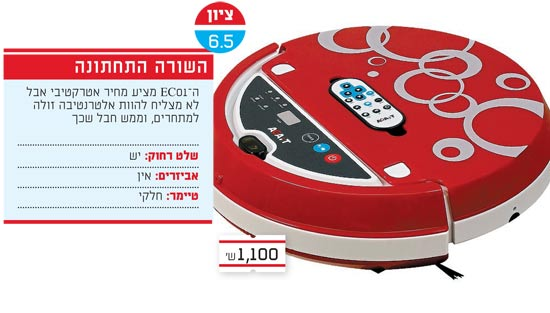 הייטק שואב אבק AGAiT ,EC01 / צלם: יחצ